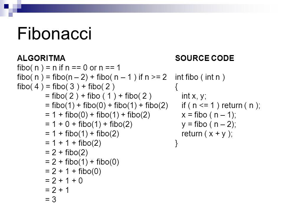 Fibonacci ALGORITMA fibo( n ) = n if n == 0 or n == 1 fibo( n ) = fibo(n – 2) + fibo( n – 1 ) if n >= 2 fibo( 4 ) = fibo( 3 ) + fibo( 2 ) = fibo( 2 )