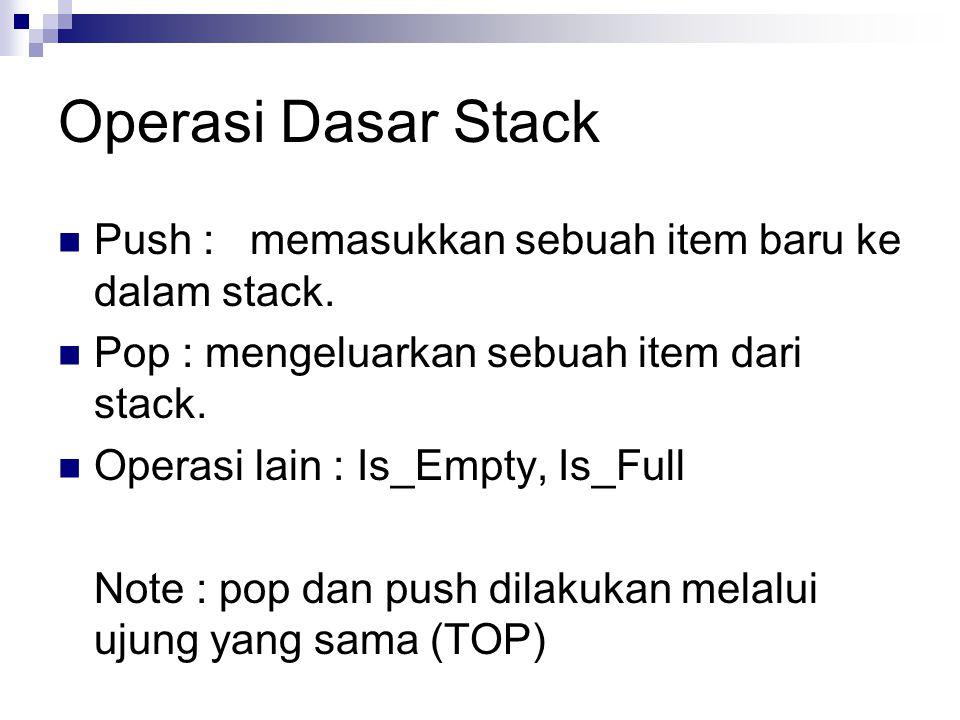 Operasi Dasar Stack Push :memasukkan sebuah item baru ke dalam stack. Pop : mengeluarkan sebuah item dari stack. Operasi lain : Is_Empty, Is_Full Note