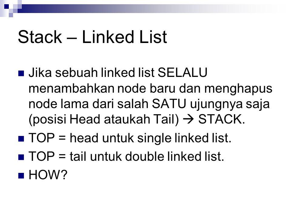 Stack – Linked List Jika sebuah linked list SELALU menambahkan node baru dan menghapus node lama dari salah SATU ujungnya saja (posisi Head ataukah Ta