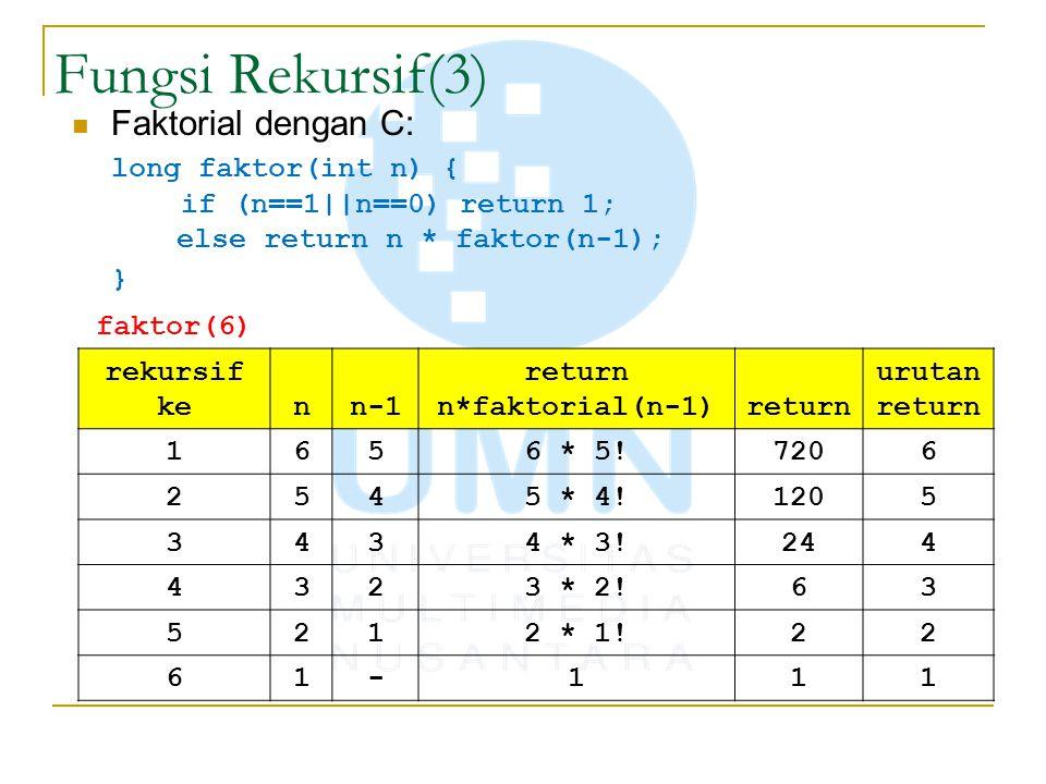 Fungsi Rekursif(3) Faktorial dengan C: long faktor(int n) { if (n==1||n==0) return 1; else return n * faktor(n-1); } faktor(6) rekursif kenn-1 return