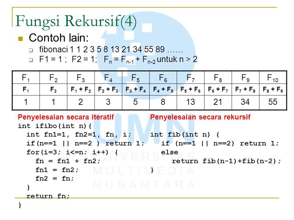 Fungsi Rekursif(4) Contoh lain:  fibonaci 1 1 2 3 5 8 13 21 34 55 89 ……  F1 = 1 ; F2 = 1; F n = F n-1 + F n-2 untuk n > 2 F1F1 F2F2 F3F3 F4F4 F5F5 F