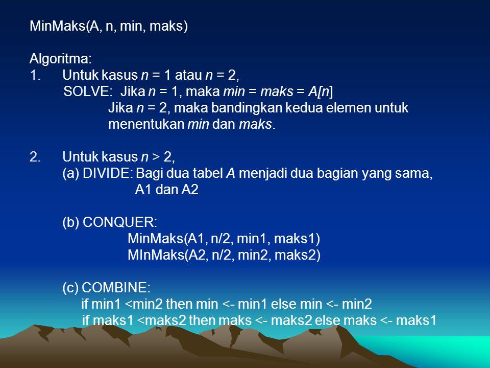 MinMaks(A, n, min, maks) Algoritma: 1.Untuk kasus n = 1 atau n = 2, SOLVE: Jika n = 1, maka min = maks = A[n] Jika n = 2, maka bandingkan kedua elemen untuk menentukan min dan maks.