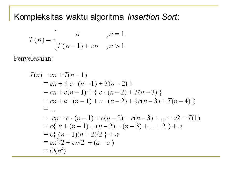 Kompleksitas waktu algoritma Insertion Sort: