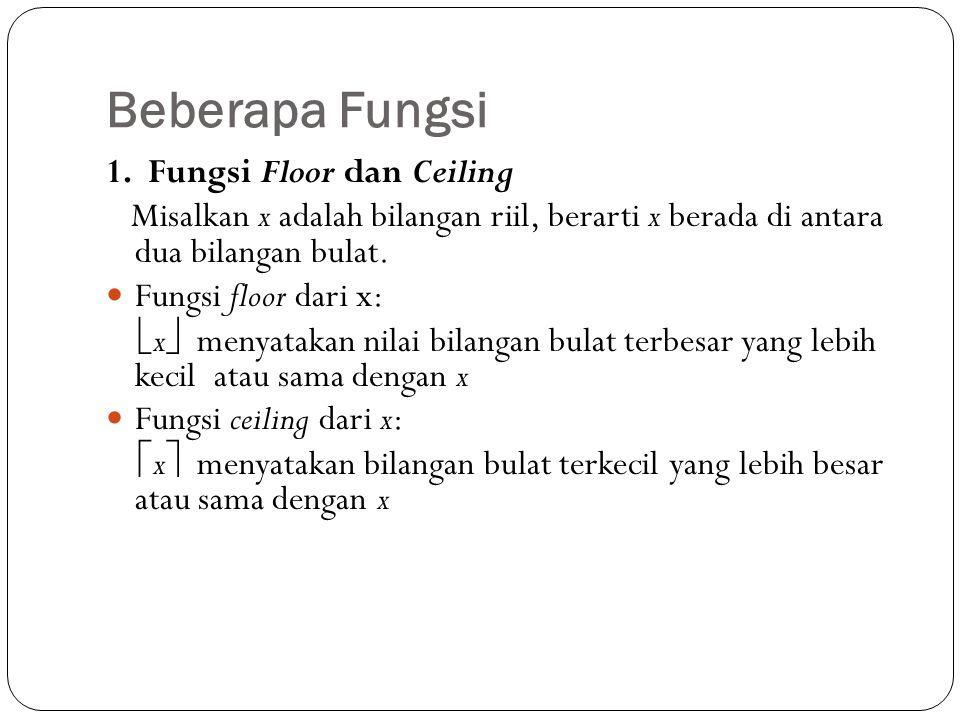 Contoh Beberapa contoh fungsi floor dan ceiling  3.5  = 3  3.5  = 4  0.5  = 0  0.5  = 1  4.8  = 4  4.8  = 5  – 0.5  = – 1  – 0.5  = 0  –3.5  = – 4  –3.5  = – 3