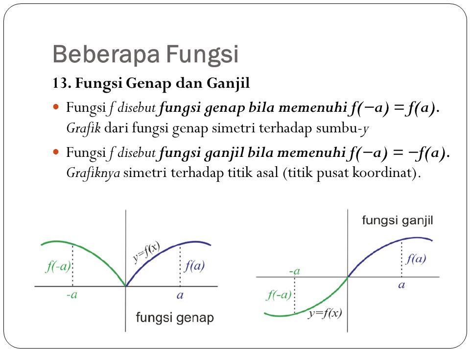 13.Fungsi Genap dan Ganjil Fungsi f disebut fungsi genap bila memenuhi f(−a) = f(a).