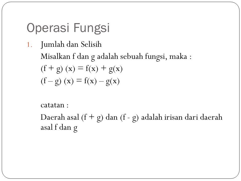 Operasi Fungsi 1.