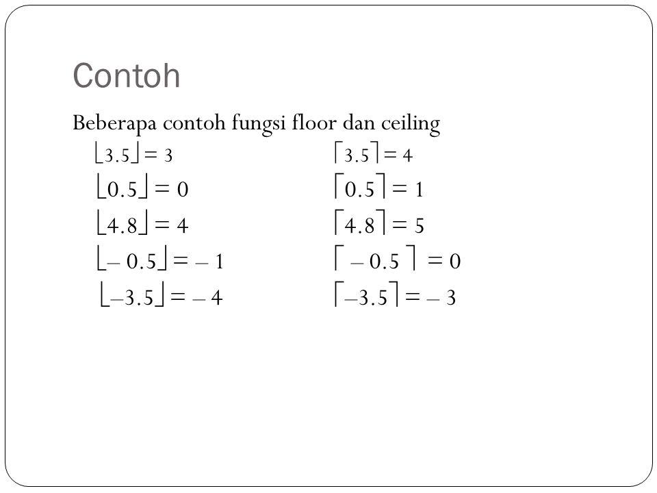 Contoh : Diketahui : f(x) = 2x² dimana domain dan kodomain berupa bil riil Menuliskan fungsi dalam tabel Menuliskan fungsi dalam grafik Kartesius : X-2012 F(X)82028