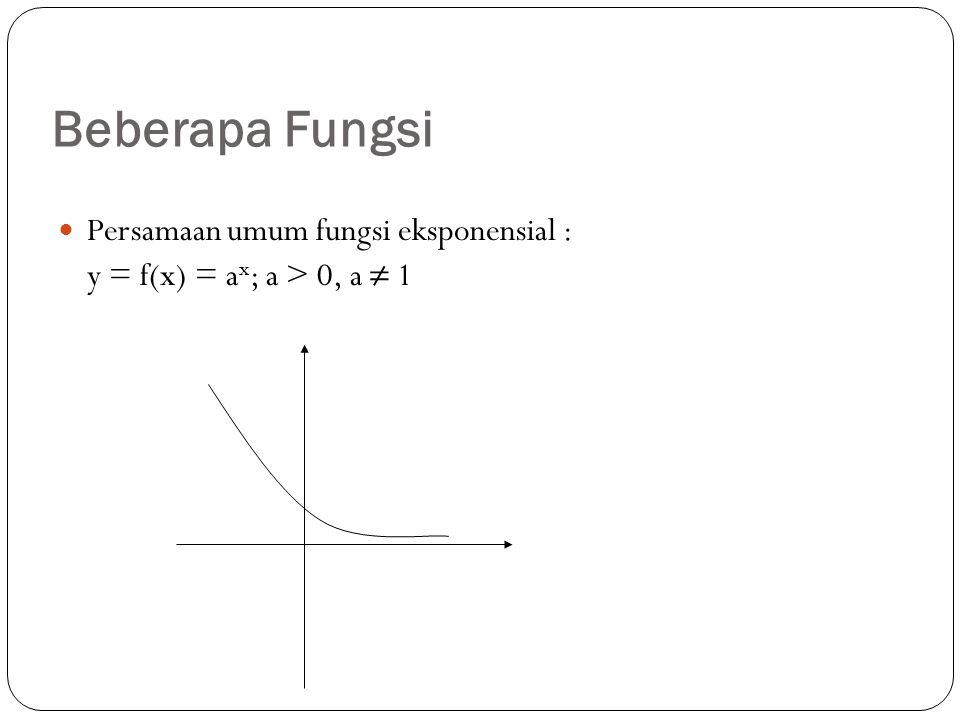 5. Fungsi Logaritmik Fungsi logaritmik berbentuk  x = a y