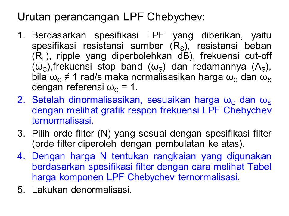 Urutan perancangan LPF Chebychev: 1.Berdasarkan spesifikasi LPF yang diberikan, yaitu spesifikasi resistansi sumber (R S ), resistansi beban (R L ), r