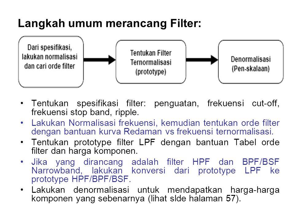 Adapun persamaan yang menunjukkan perubahan nilai komponen adalah sebagai berikut (perubahan dilakukan pada kondisi ternormalisasi): HPF pasif ternormalisasi: C HPF = 1/L LPF dan L HPF = 1/C LPF HPF aktif ternormalisasi: C HPF = 1/R LPF dan R HPF = 1/C LPF Pada HPF aktif, resistor yang menyebabkan terjadinya penguatan, tidak perlu diganti dengan kapasitor.