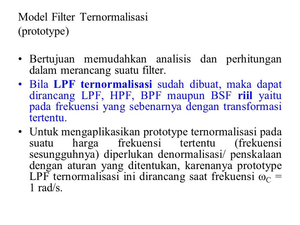 Model Filter Ternormalisasi (prototype) Bertujuan memudahkan analisis dan perhitungan dalam merancang suatu filter. Bila LPF ternormalisasi sudah dibu
