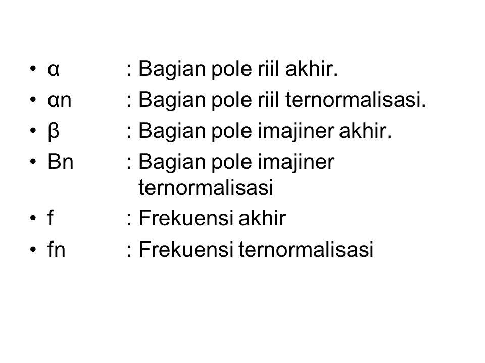 α: Bagian pole riil akhir. αn : Bagian pole riil ternormalisasi. β : Bagian pole imajiner akhir. Βn: Bagian pole imajiner ternormalisasi f : Frekuensi