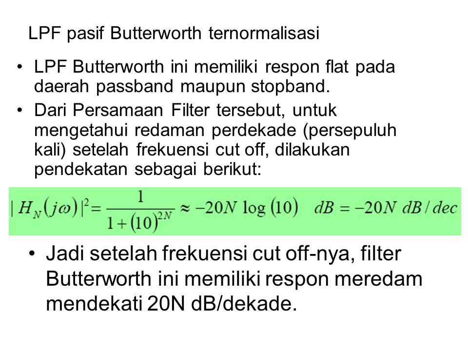 Rumus-rumus yang dipakai dalam denormalisasi LPF R = R n X R Ac L = (L n X R Ac ) / (2πf Co ) C = C n / (2πf Co X R Ac ) α = α n x 2πf Co β = β n x 2πf Co f = f n X 2πf Co