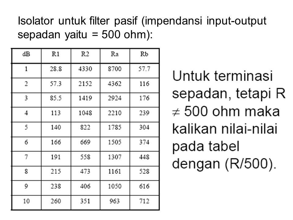Isolator untuk filter pasif (impendansi input-output sepadan yaitu = 500 ohm):