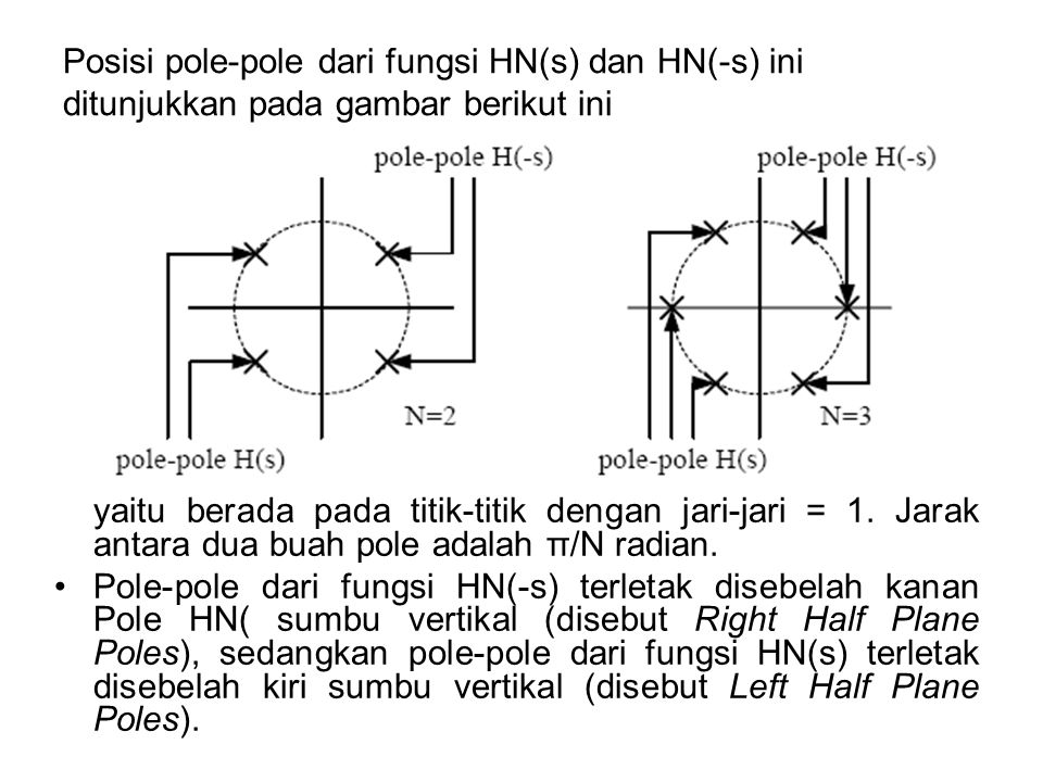 Posisi pole-pole dari fungsi HN(s) dan HN(-s) ini ditunjukkan pada gambar berikut ini yaitu berada pada titik-titik dengan jari-jari = 1. Jarak antara