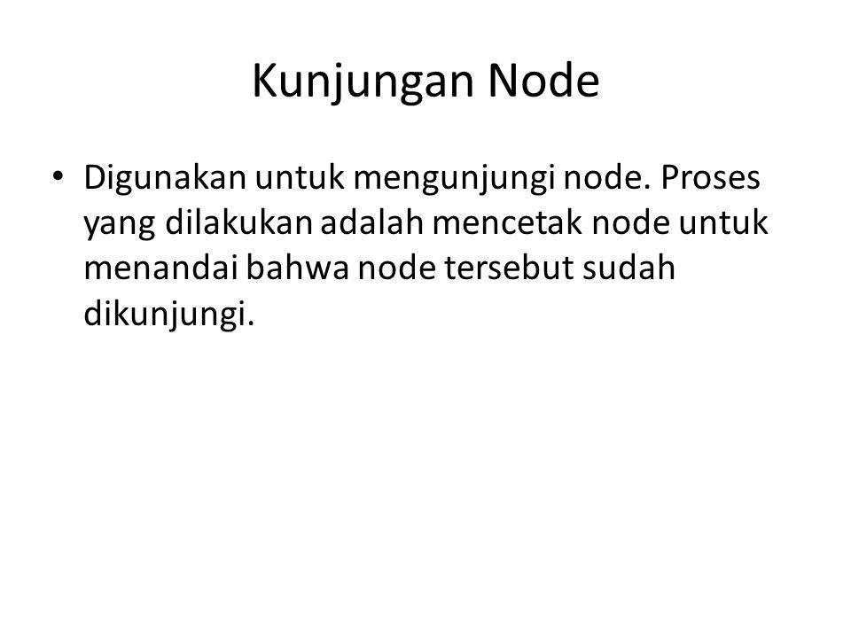 Contoh program Program rekursif untuk penelusuran subtree : static void theInOrder(int i) { if (i <= last && a[i]!=null) { theInOrder(2 * i); visit(i)