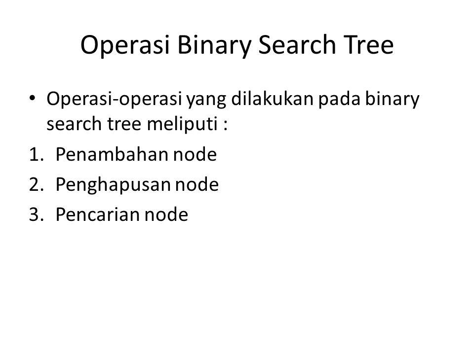 Implementasi Binary Search Tree