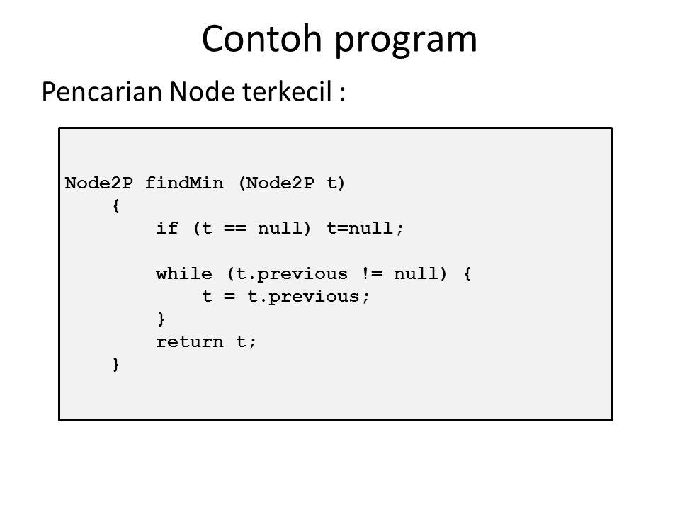 Contoh program Penghapusan node terkecil : Node2P removeMin(Node2P t) { if (t == null) t=null; if (t.previous != null) { t.previous = removeMin (t.pre