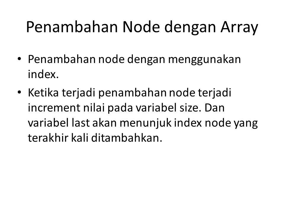 Penambahan Node dengan Array Penambahan node dengan menggunakan index.