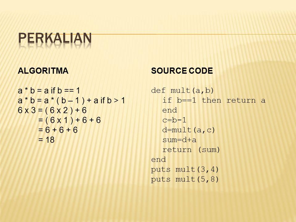 ALGORITMA a * b = a if b == 1 a * b = a * ( b – 1 ) + a if b > 1 6 x 3 = ( 6 x 2 ) + 6 = ( 6 x 1 ) + 6 + 6 = 6 + 6 + 6 = 18 SOURCE CODE def mult(a,b)