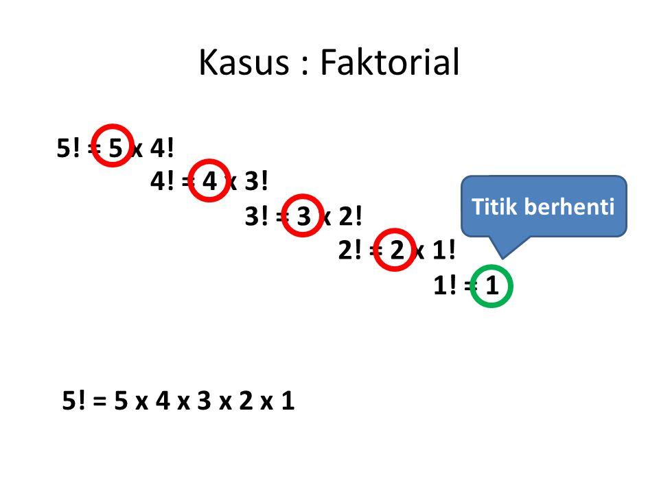 Kasus : Faktorial 5! = 5 x 4! 4! = 4 x 3! 3! = 3 x 2! 2! = 2 x 1! 1! = 1 5! = 5 x 4 x 3 x 2 x 1 Titik berhenti