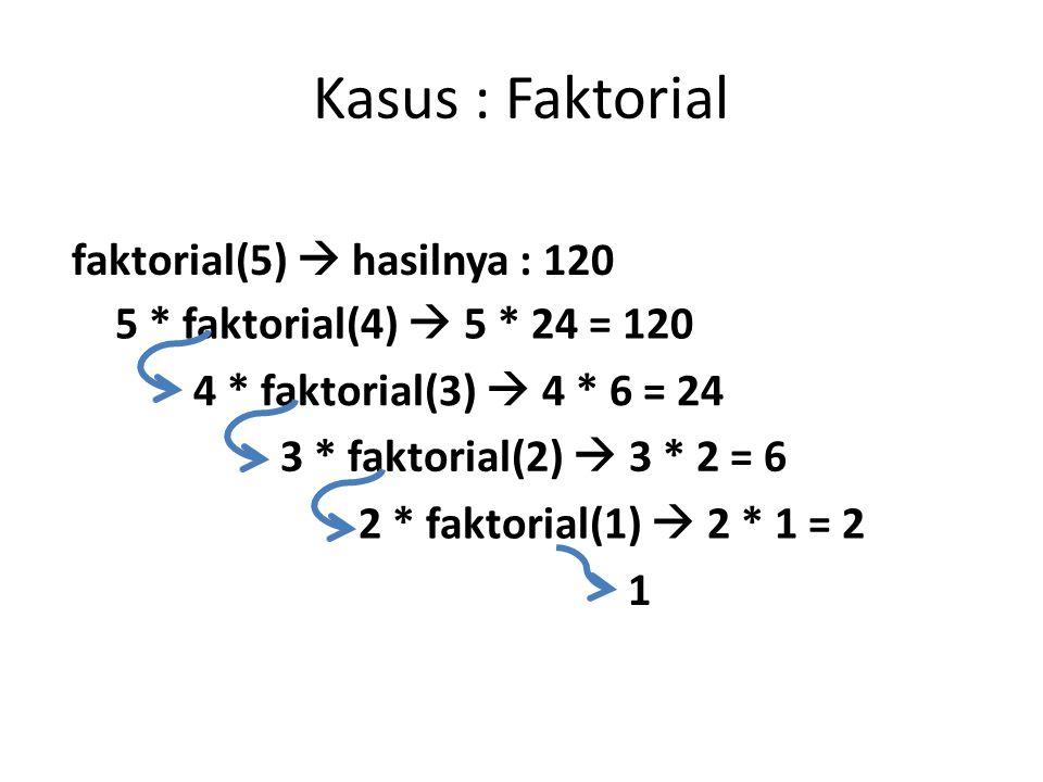 Kasus : Faktorial faktorial(5)  hasilnya : 120 5 * faktorial(4)  5 * 24 = 120 4 * faktorial(3)  4 * 6 = 24 3 * faktorial(2)  3 * 2 = 6 2 * faktorial(1)  2 * 1 = 2 1