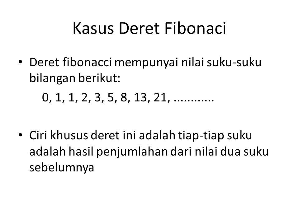 Kasus Deret Fibonaci Deret fibonacci mempunyai nilai suku-suku bilangan berikut: 0, 1, 1, 2, 3, 5, 8, 13, 21,............ Ciri khusus deret ini adalah