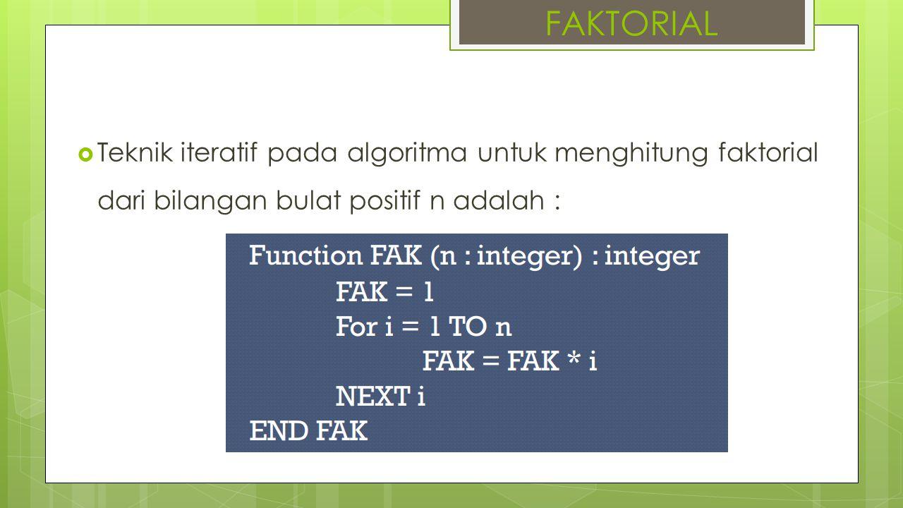  Teknik iteratif pada algoritma untuk menghitung faktorial dari bilangan bulat positif n adalah : FAKTORIAL