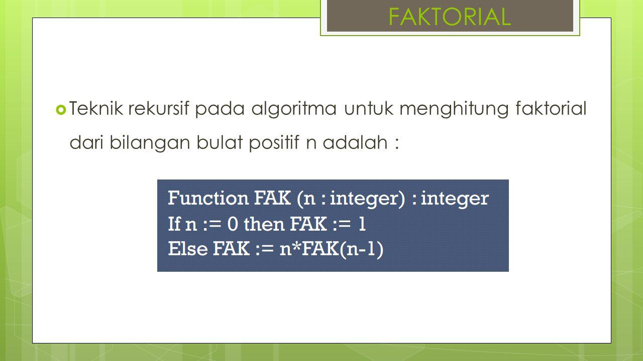  Teknik rekursif pada algoritma untuk menghitung faktorial dari bilangan bulat positif n adalah : FAKTORIAL