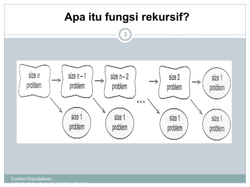 4 if this base case solve it else redefine the problem using recursion case Format fungsi rekursif