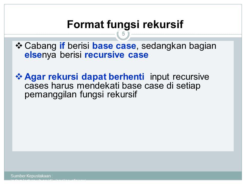 Contoh Rekursif Sumber Kepustakaan : indryz.lecture.ub.ac.id/.../analisa-efisiensi- algoritm...