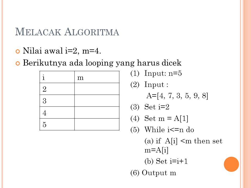 M ELACAK A LGORITMA Nilai awal i=2, m=4. Berikutnya ada looping yang harus dicek im 2 3 4 5 (1)Input: n=5 (2) Input : A=[4, 7, 3, 5, 9, 8] (3)Set i=2