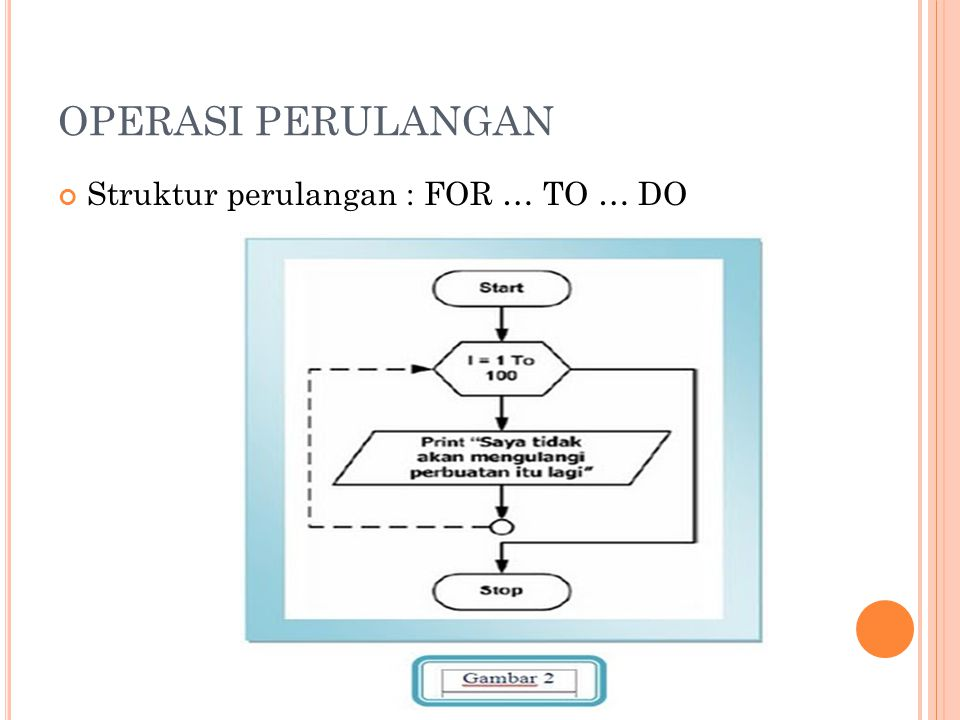 OPERASI PERULANGAN Struktur perulangan : FOR … TO … DO