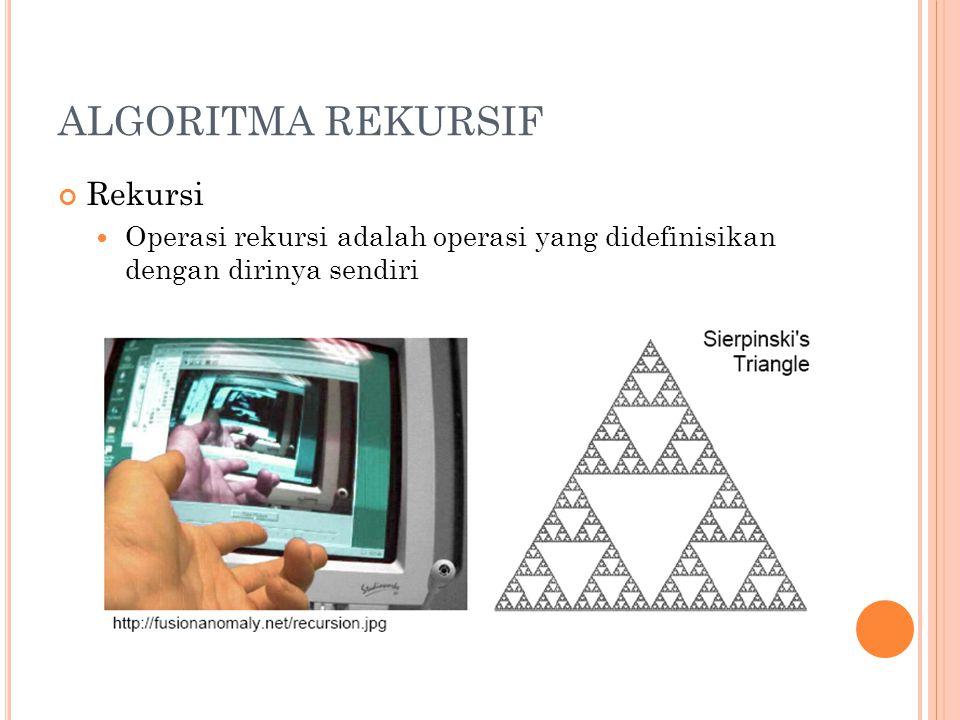 ALGORITMA REKURSIF Rekursi Operasi rekursi adalah operasi yang didefinisikan dengan dirinya sendiri