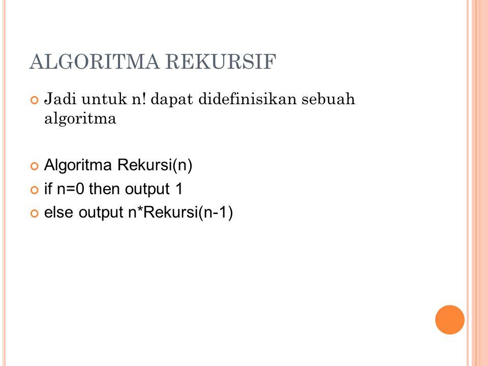 ALGORITMA REKURSIF Jadi untuk n! dapat didefinisikan sebuah algoritma Algoritma Rekursi(n) if n=0 then output 1 else output n*Rekursi(n-1)