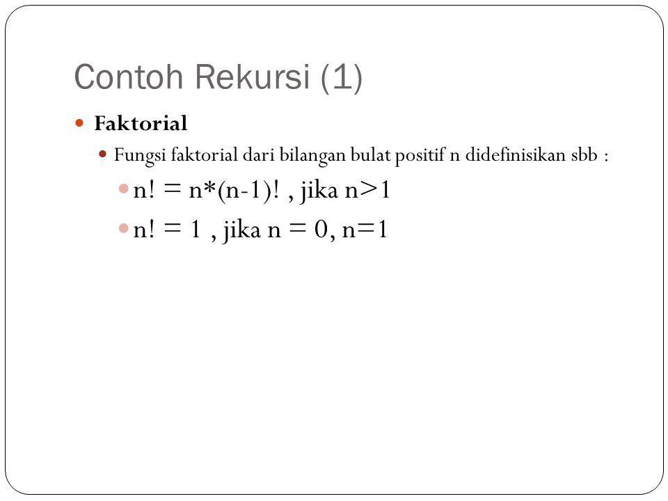 Contoh Rekursi (1) Faktorial Fungsi faktorial dari bilangan bulat positif n didefinisikan sbb : n! = n*(n-1)!, jika n>1 n! = 1, jika n = 0, n=1