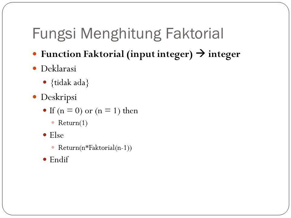 Fungsi Menghitung Faktorial Function Faktorial (input integer)  integer Deklarasi {tidak ada} Deskripsi If (n = 0) or (n = 1) then Return(1) Else Ret
