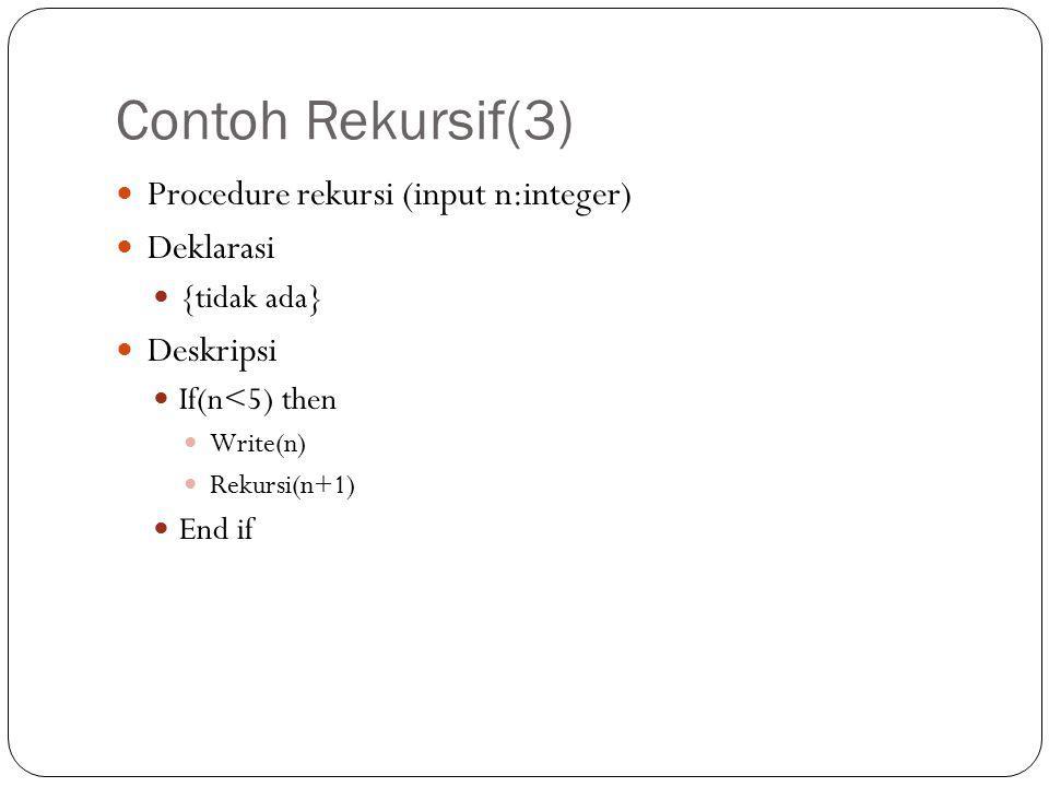 Contoh Rekursif (4) Procedure rekursi (input n:integer) Deklarasi {tidak ada} Deskripsi If(n<5) then Rekursi(n+1) End if Write(n)