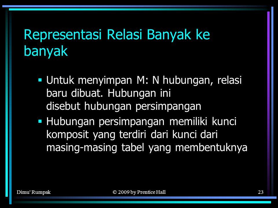 © 2009 by Prentice Hall23 Representasi Relasi Banyak ke banyak  Untuk menyimpan M: N hubungan, relasi baru dibuat.