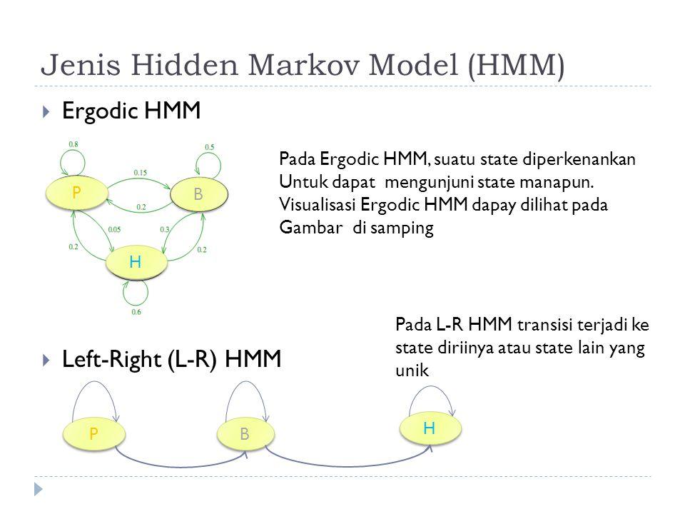 Jenis Hidden Markov Model (HMM)  Ergodic HMM  Left-Right (L-R) HMM P P B B H H Pada Ergodic HMM, suatu state diperkenankan Untuk dapat mengunjuni state manapun.