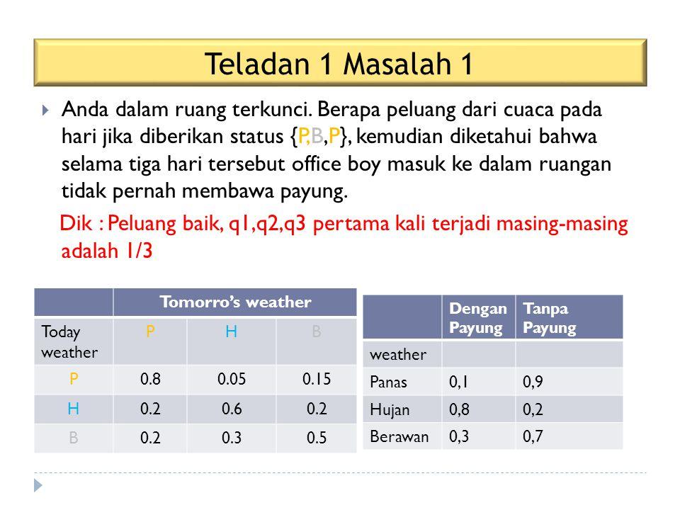 Teladan 1 Masalah 1 Tomorro's weather Today weather PHB P0.80.050.15 H0.20.60.2 B 0.30.5 Dengan Payung Tanpa Payung weather Panas0,10,9 Hujan0,80,2 Berawan0,30,7  Anda dalam ruang terkunci.
