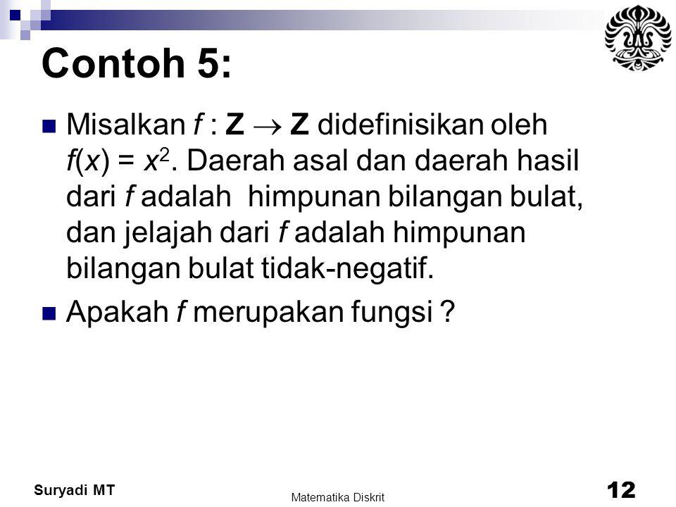 Suryadi MT Contoh 5: Misalkan f : Z  Z didefinisikan oleh f(x) = x 2. Daerah asal dan daerah hasil dari f adalah himpunan bilangan bulat, dan jelajah