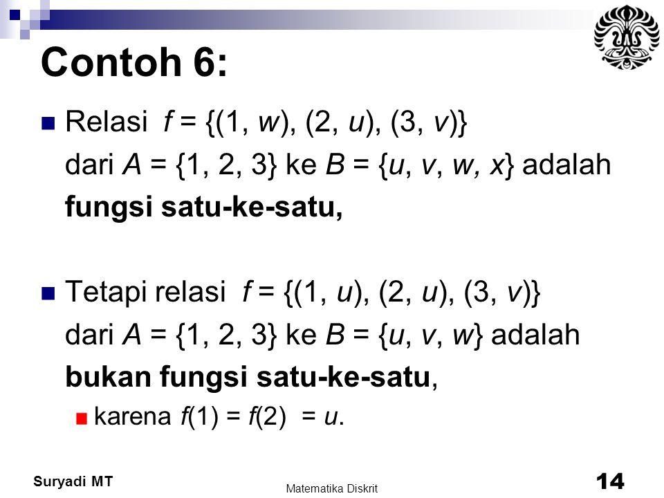 Suryadi MT Contoh 6: Relasi f = {(1, w), (2, u), (3, v)} dari A = {1, 2, 3} ke B = {u, v, w, x} adalah fungsi satu-ke-satu, Tetapi relasi f = {(1, u),