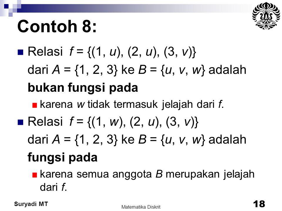 Suryadi MT Contoh 8: Relasi f = {(1, u), (2, u), (3, v)} dari A = {1, 2, 3} ke B = {u, v, w} adalah bukan fungsi pada karena w tidak termasuk jelajah