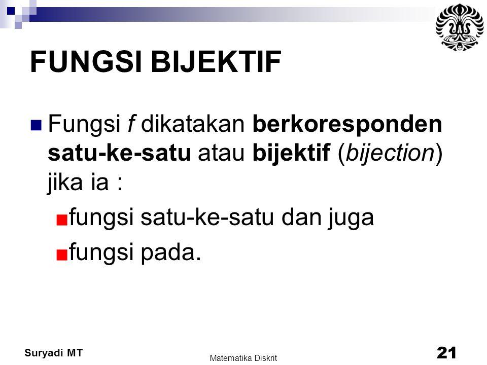 Suryadi MT FUNGSI BIJEKTIF Fungsi f dikatakan berkoresponden satu-ke-satu atau bijektif (bijection) jika ia : fungsi satu-ke-satu dan juga fungsi pada