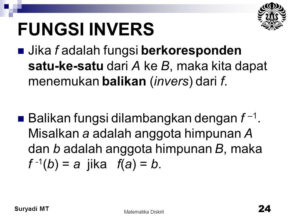 Suryadi MT FUNGSI INVERS Jika f adalah fungsi berkoresponden satu-ke-satu dari A ke B, maka kita dapat menemukan balikan (invers) dari f. Balikan fung
