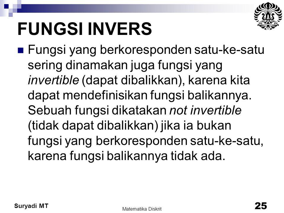 Suryadi MT FUNGSI INVERS Fungsi yang berkoresponden satu-ke-satu sering dinamakan juga fungsi yang invertible (dapat dibalikkan), karena kita dapat me