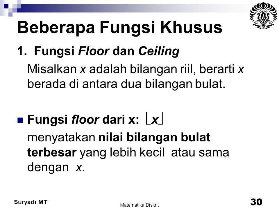 Suryadi MT Beberapa Fungsi Khusus 1. Fungsi Floor dan Ceiling Misalkan x adalah bilangan riil, berarti x berada di antara dua bilangan bulat. Fungsi f