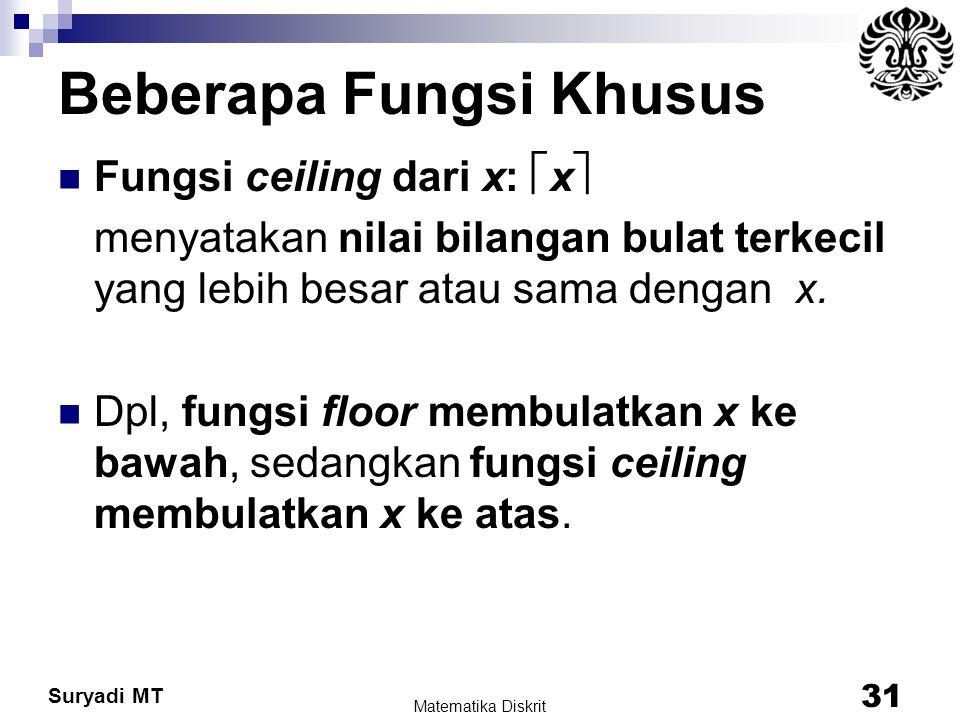 Suryadi MT Beberapa Fungsi Khusus Fungsi ceiling dari x:  x  menyatakan nilai bilangan bulat terkecil yang lebih besar atau sama dengan x. Dpl, fung