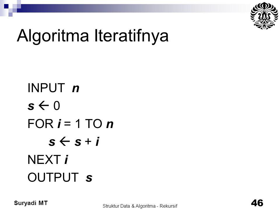 Suryadi MT Struktur Data & Algoritma - Rekursif 46 Algoritma Iteratifnya INPUT n s  0 FOR i = 1 TO n s  s + i NEXT i OUTPUT s